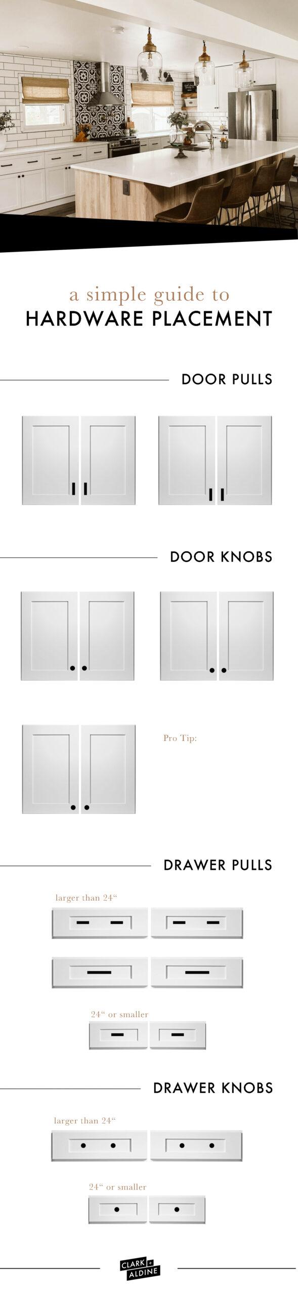 Cabinet Hardware Placement Guide Clark Aldine